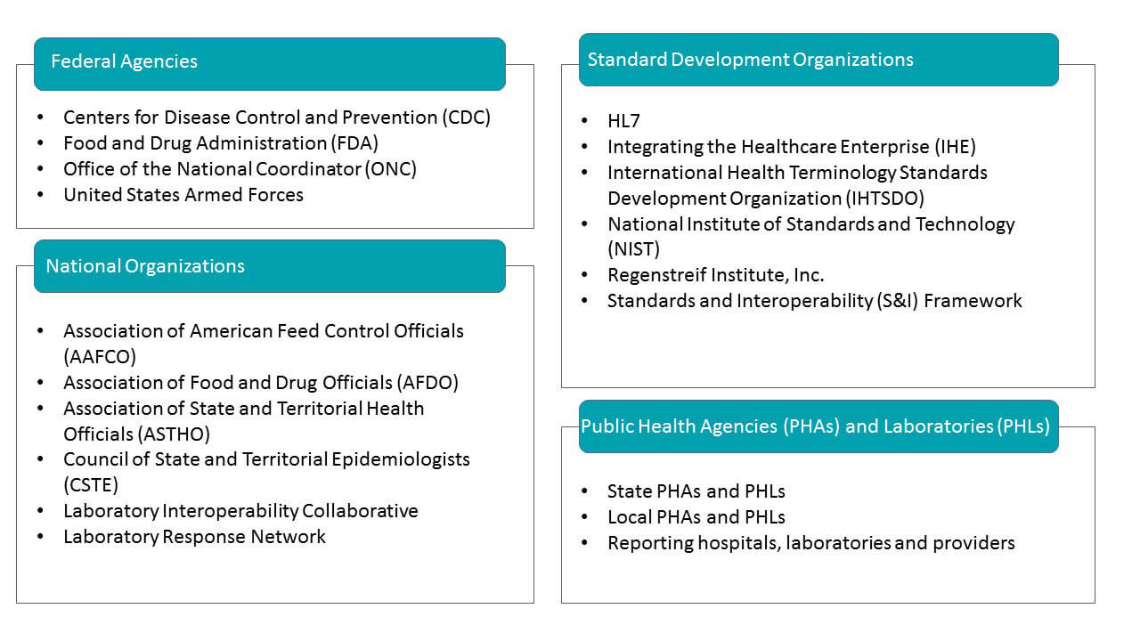 Healthcare Support Workers Code Of Conduct For Uk Mandatory Standards And